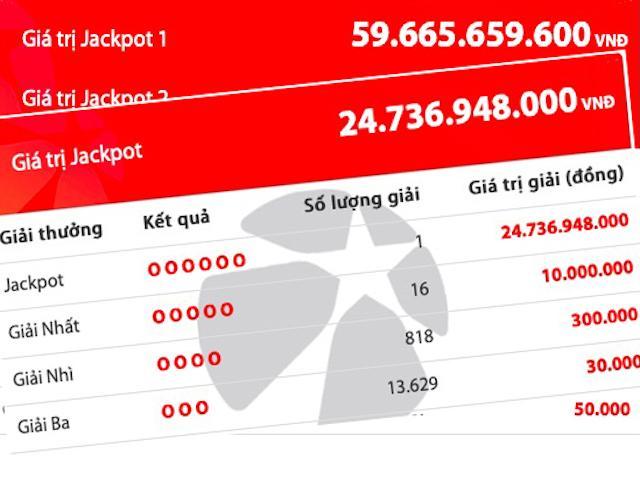 Chủ nhân Jackpot 60 tỉ chưa lộ diện, đã có người trúng thêm giải 25 tỉ