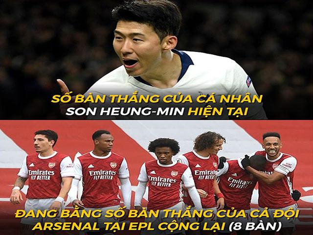 Ảnh chế: Ngỡ ngàng Son Heung-Min ghi bàn bằng cả đội Arsenal cộng lại