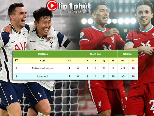 """Tottenham - Liverpool đua """"song mã"""" Ngoại hạng Anh, MU - Man City có cản nổi? (Clip 1 phút Bóng đá 24H)"""