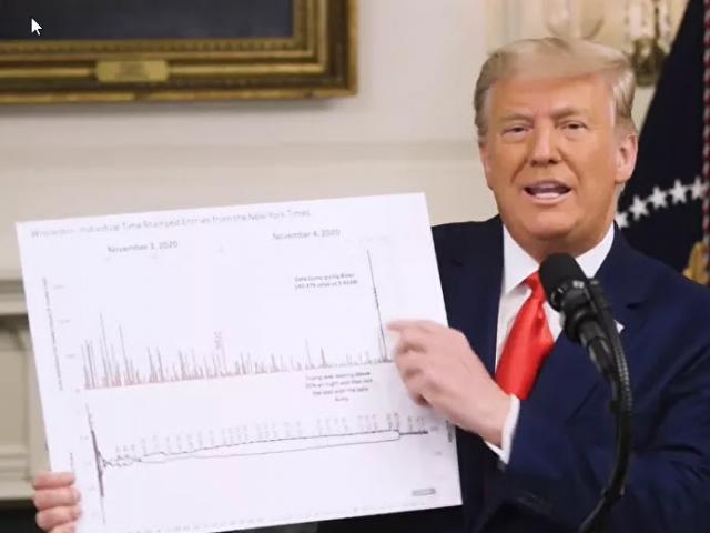 """Ông Trump bất ngờ có bài phát biểu """"quan trọng nhất từ trước đến nay"""""""