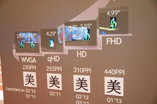 Màn hình 5 inch Full HD của Samsung lại rò rỉ - 1