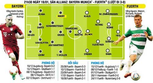 Bayern - Fuerth: Có Pep, Bayern vừa mừng vừa lo - 1