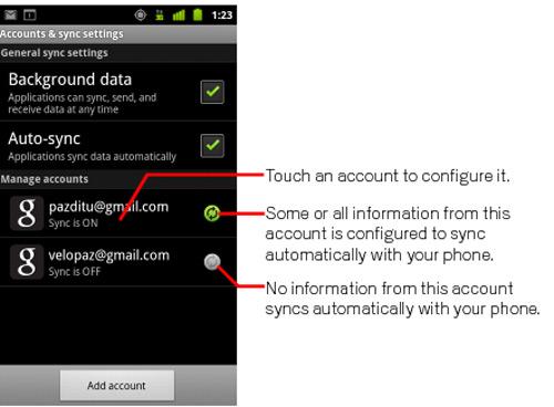 3 cách đơn giản để sao lưu dữ liệu cho dế Android - 1