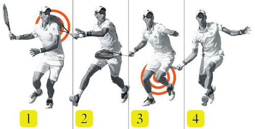 """Running forehand """"sát thủ"""" như Djokovic - 1"""