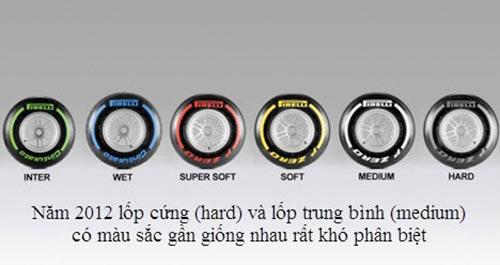 F1: Nét mới lốp sử dụng cho mùa giải 2013 - 1
