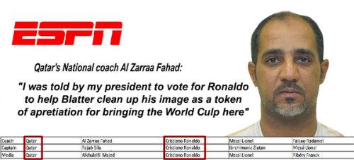 FIFA bị tố ép bầu QBV cho Ronaldo - 1