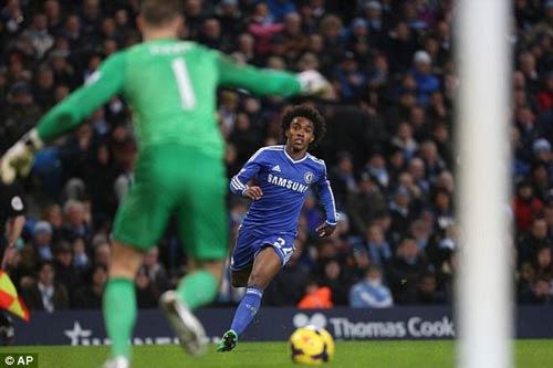 Man City-Chelsea: Vượt qua lời nguyền - 1