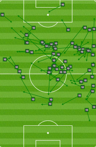 Messi: Đâu phải ghi bàn mới là hay - 1