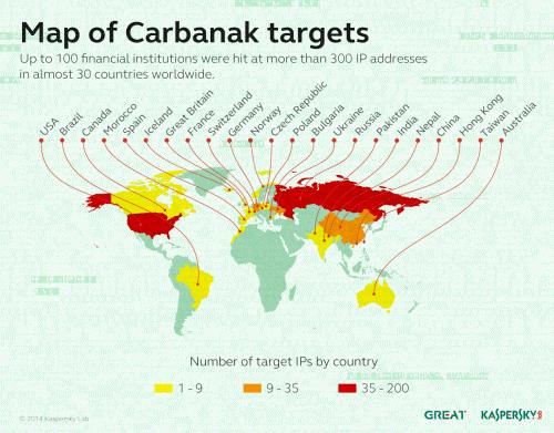'Độc chiêu' cướp 1 tỷ USD từ ngân hàng của tội phạm mạng Carbanak - 1