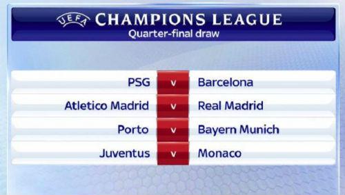 Bốc thăm tứ kết C1: Nóng bỏng derby Madrid, Barca đụng PSG - 1