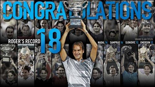 BXH tennis 31/1: Federer trở lại top 10 thế giới - 1