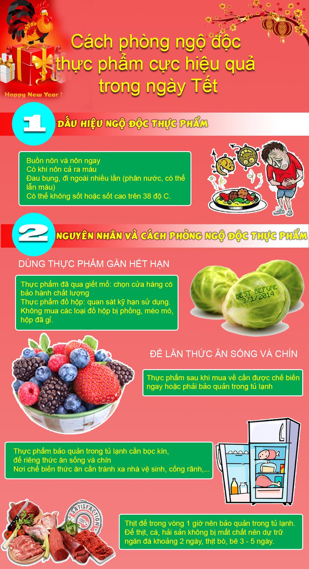 Infographic: Cách phòng ngộ độc thực phẩm cực hiệu quả ngày Tết - 1