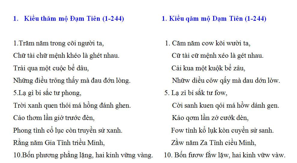 """PGS Bùi Hiền lại trình làng Truyện Kiều bằng chữ """"Tiếw Việt"""" cải tiến - 1"""