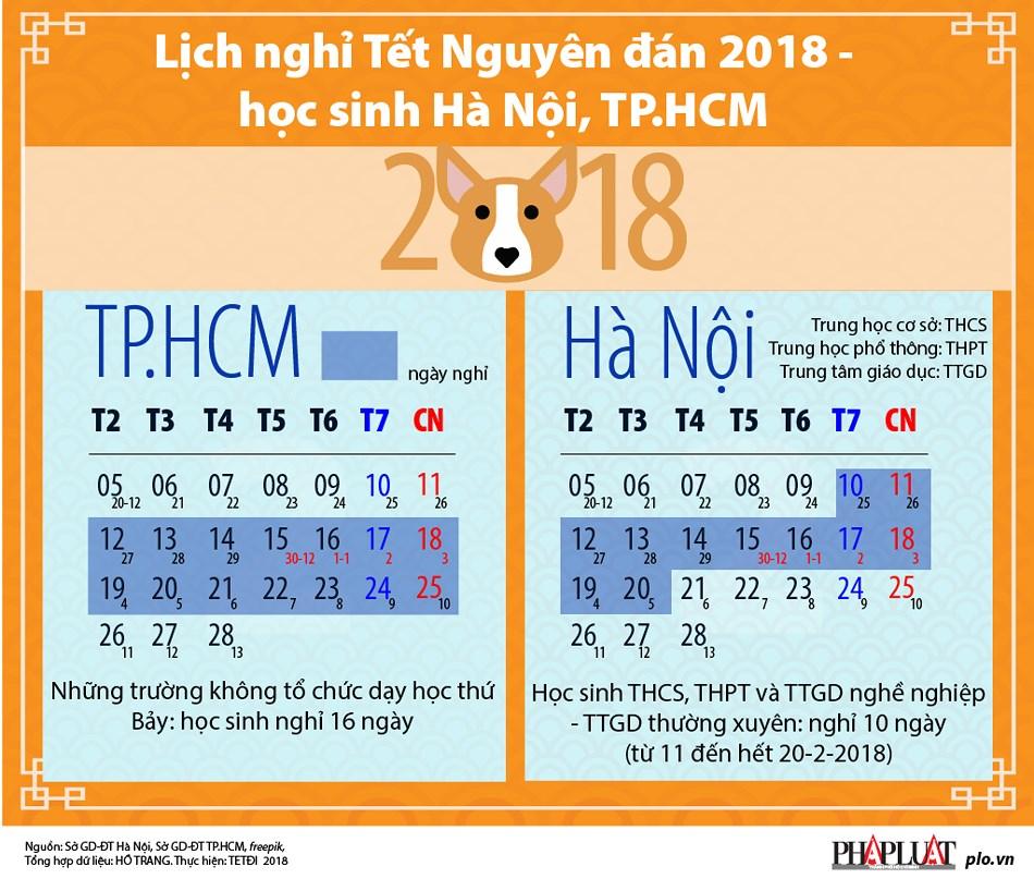 Lịch nghỉ Tết Nguyên đán 2018 - học sinh Hà Nội, TP.HCM - 1