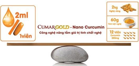 Loạn Nano curcumin hỗ trợ hết đau dạ dày, chuyên gia nói gì? - 1