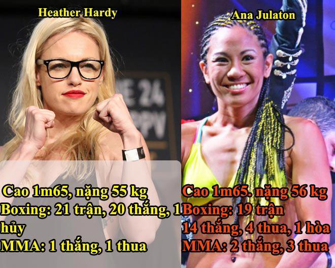 Xé toang lịch sử: 2 mỹ nữ đấu MMA - boxing, McGregor - Mayweather phải nể - 1