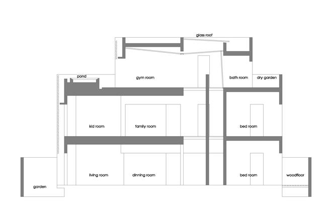 Bản vẽ sơ đồ cắt dọc của ngôi nhà