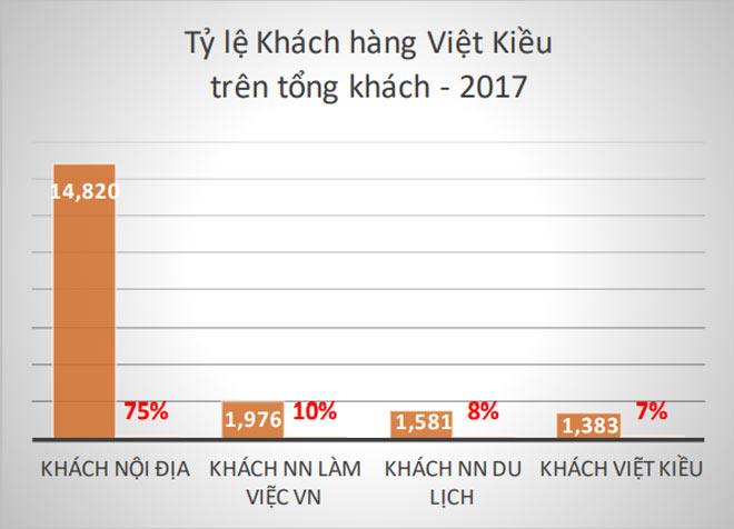 4 lưu ý thiết thực cho Kiều Bào khi trồng răng Implant ở Việt Nam - 1