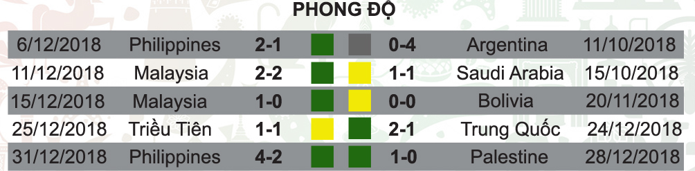 """Asian Cup, ĐT Việt Nam - ĐT Iraq: """"Đòi nợ"""" 12 năm, khởi đầu kì tích - 5"""