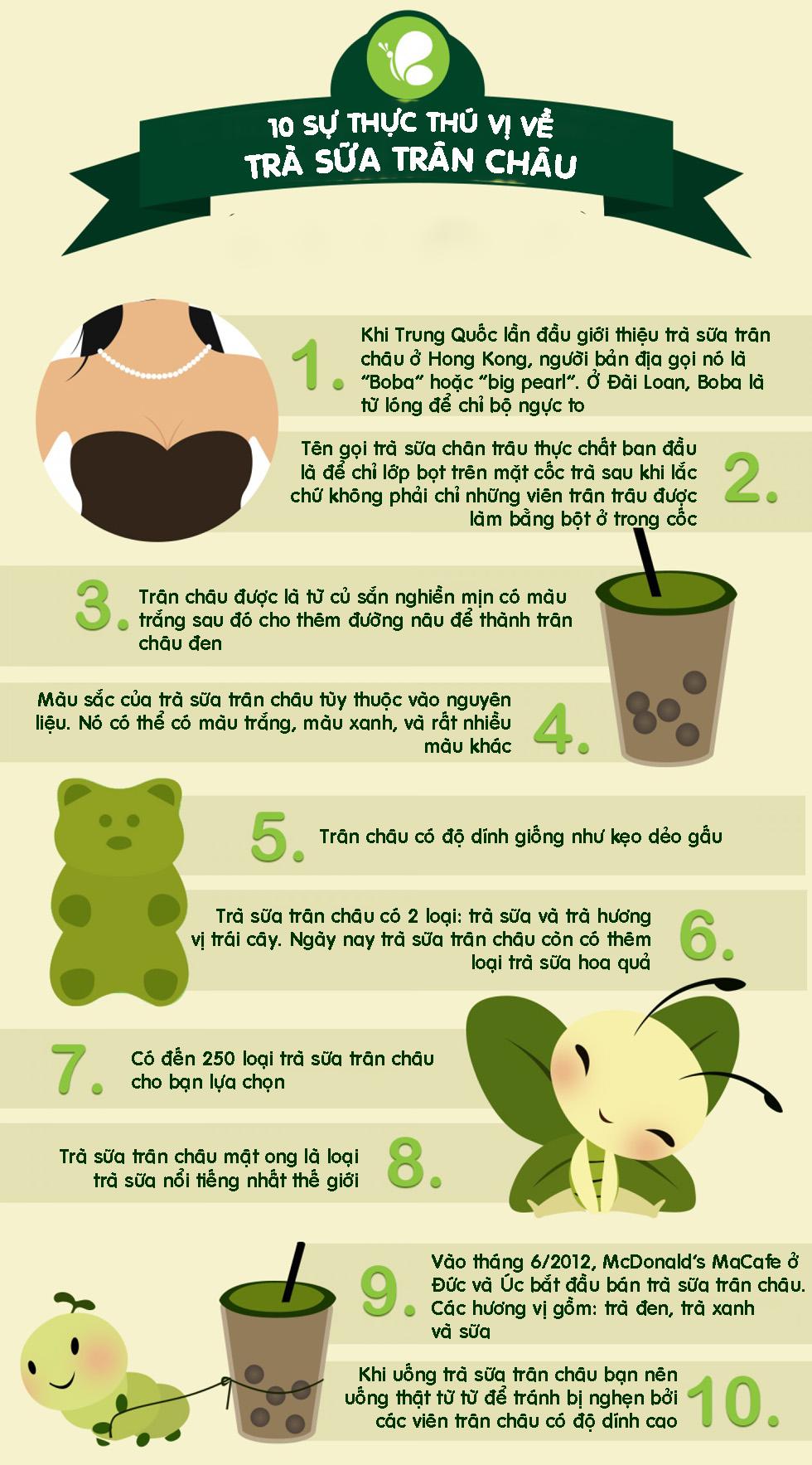 Uống trà sữa bấy lâu nhưng bạn đã biết những sự thực này chưa - 1