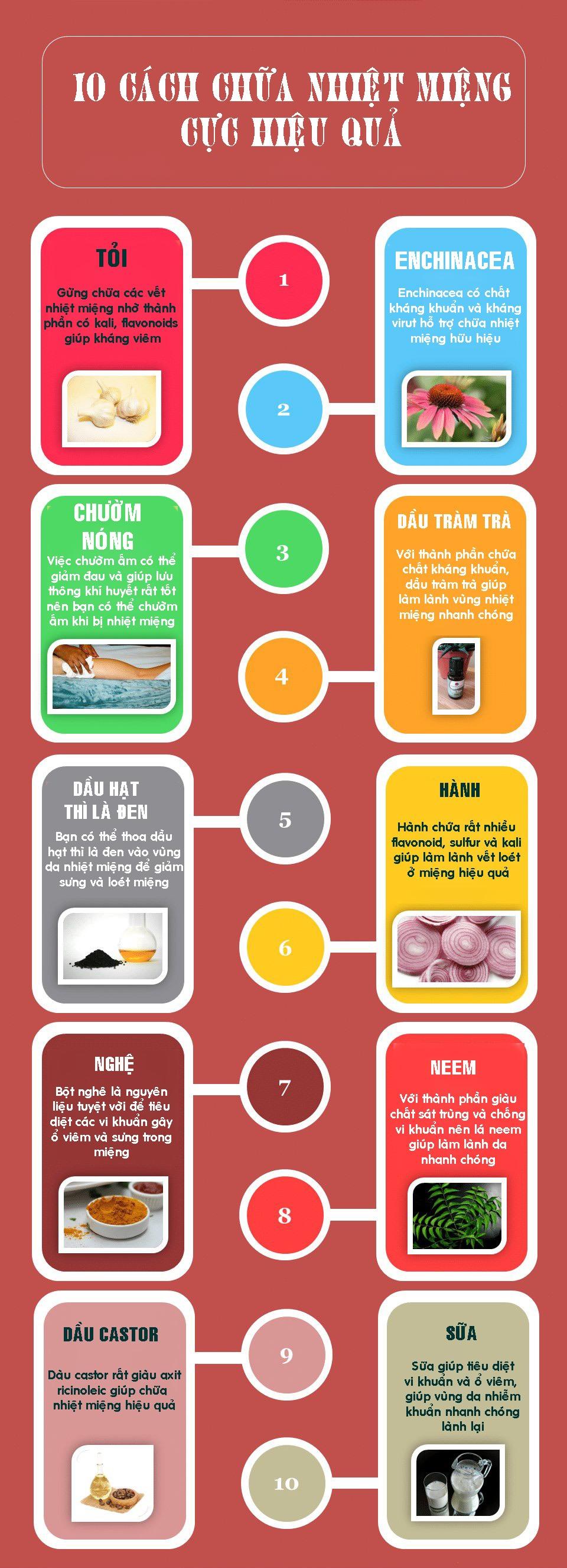 Bị nhiệt miệng mùa Đông cứ áp dụng 10 cách này đảm bảo khỏi luôn và ngay - 1