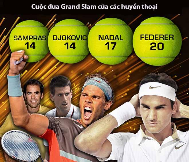 Australian Open khai màn: Bá vương Federer - Djokovic xây kỳ quan thứ 7 - 1