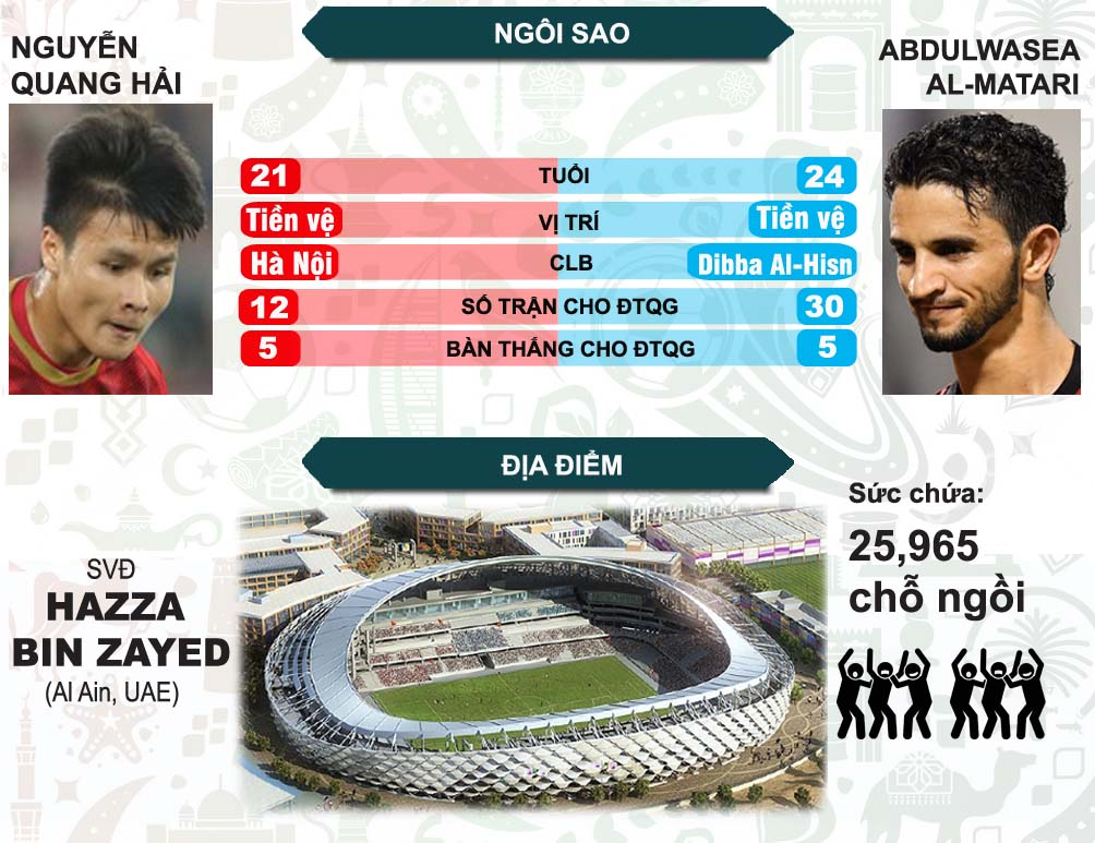 """Asian Cup, ĐT Việt Nam - ĐT Yemen: Quyết trút """"mưa gôn"""" giật vé vòng 1/8 - 5"""