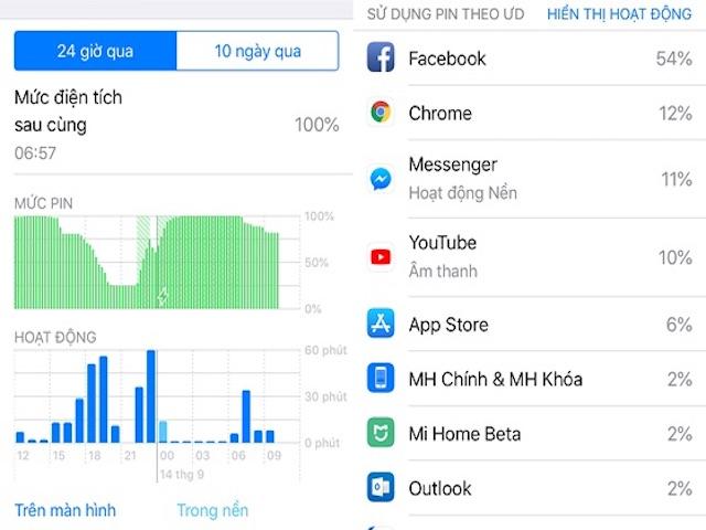 Cách tăng thời lượng pin trên iPhone, iPad