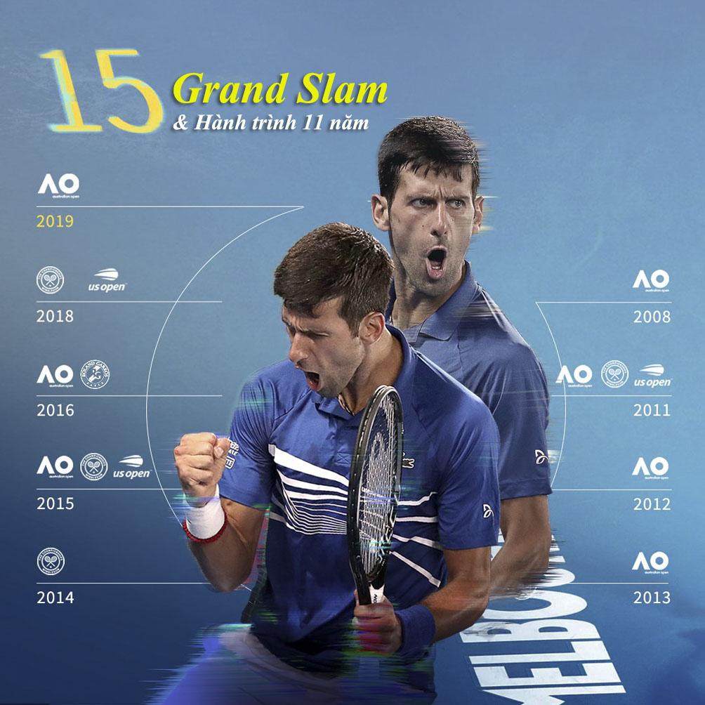 """Djokovic """"lên đỉnh"""" Australian Open: Khát vọng ngai vàng """"Vua Grand Slam"""" - 4"""