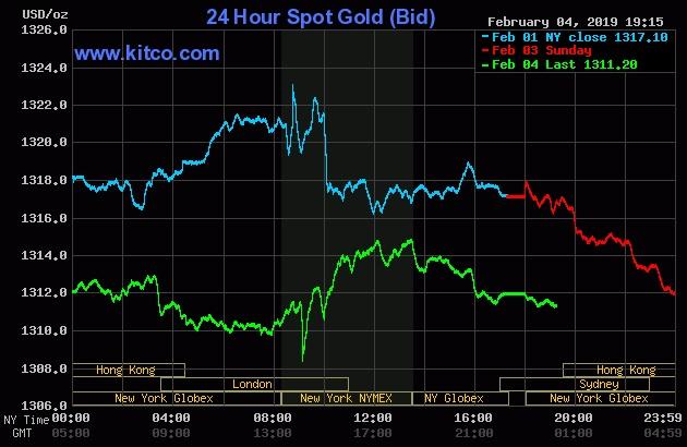 Giá vàng ngày 5/2/2019 (mùng 1 Tết): Chịu áp lực, vàng giảm mạnh - 1
