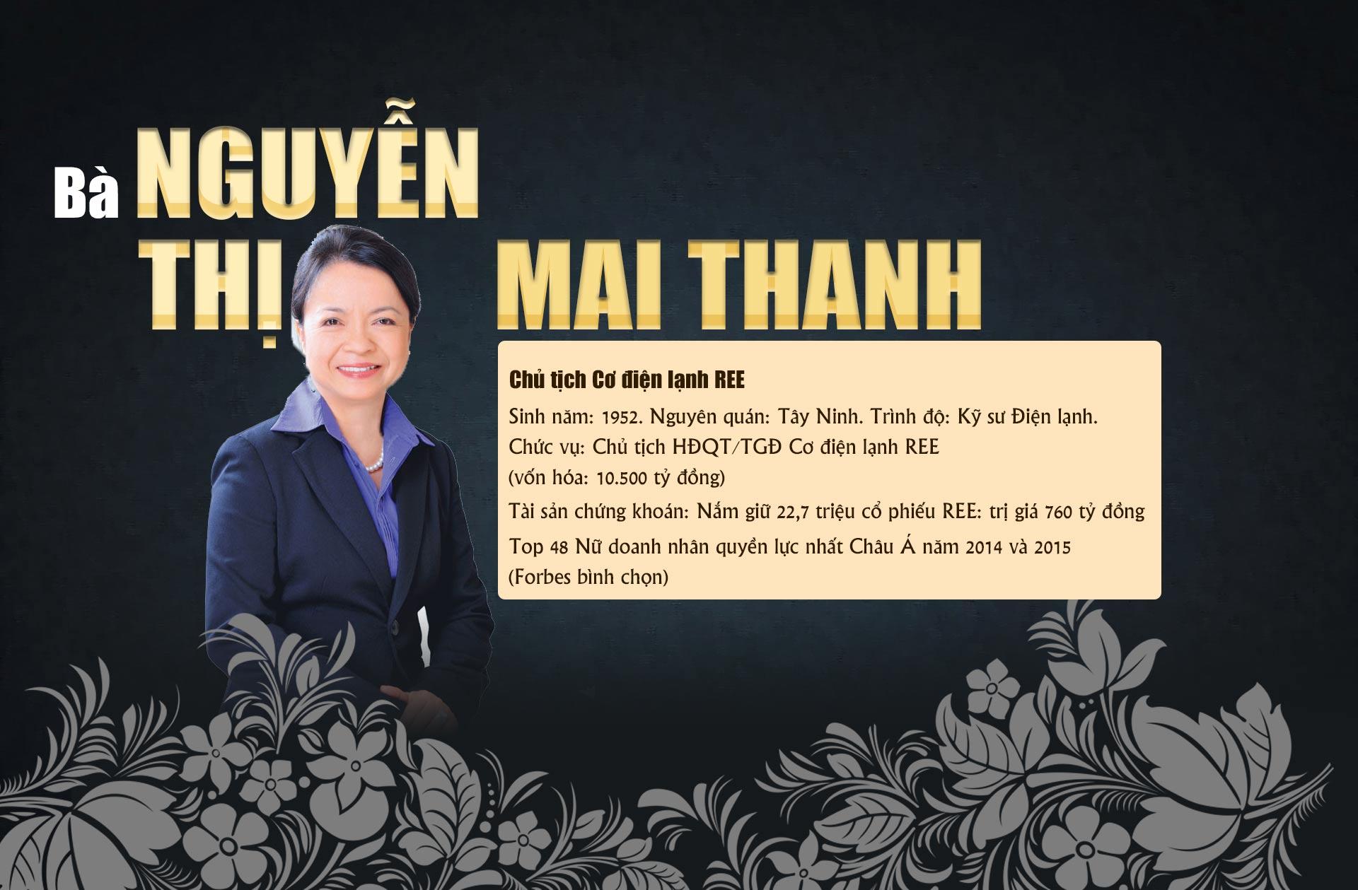 10 phụ nữ Việt gây choáng bởi sự giàu có, giỏi giang và quyền lực - 5