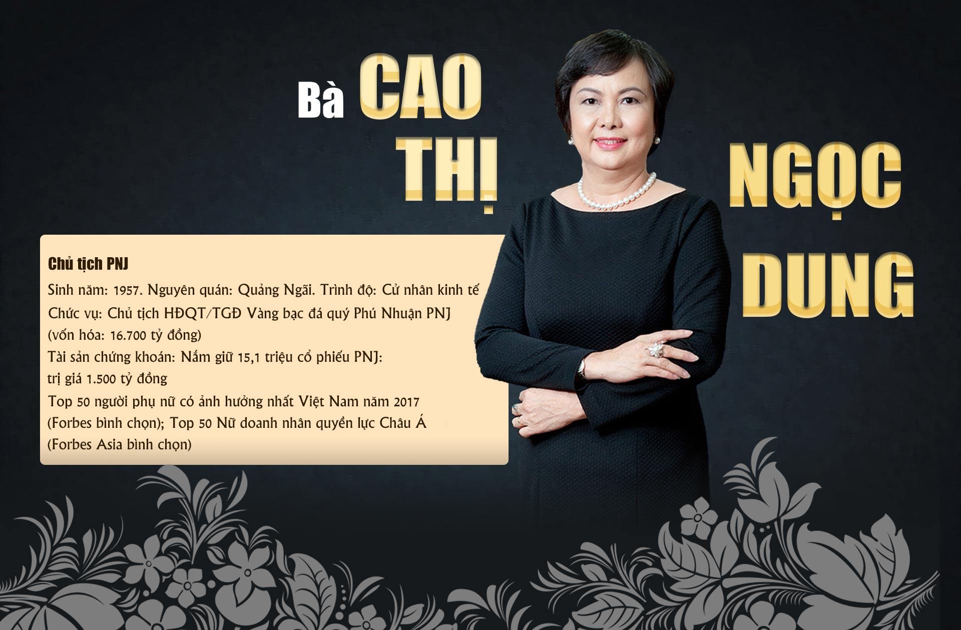10 phụ nữ Việt gây choáng bởi sự giàu có, giỏi giang và quyền lực - 4
