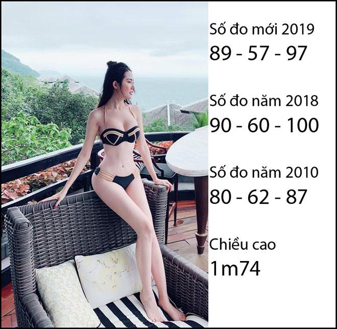 Mỹ nữ Tiền Giang có thân hình thay đổi ấn tượng nhất: Sau 8 năm vòng 3 lên 1 mét - 1
