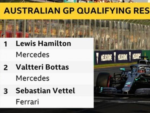 Tin thể thao HOT 16/3: Hamilton đoạt pole ở Australian GP