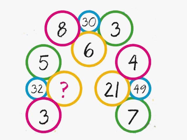 Liệu bạn có trả lời đúng hết những câu đố IQ cực khó nhằn này