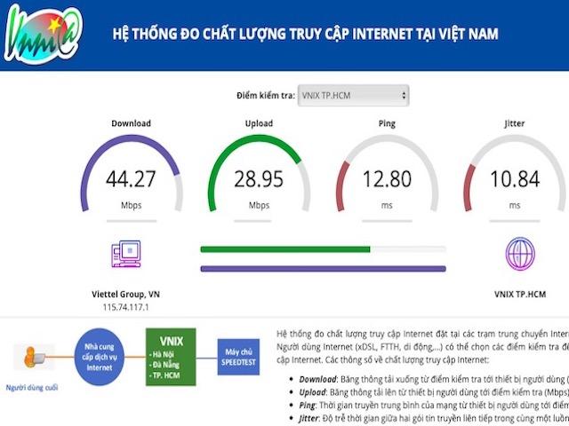 Tất cả người dùng internet tại Việt Nam phải biết công cụ này của Bộ TT&TT
