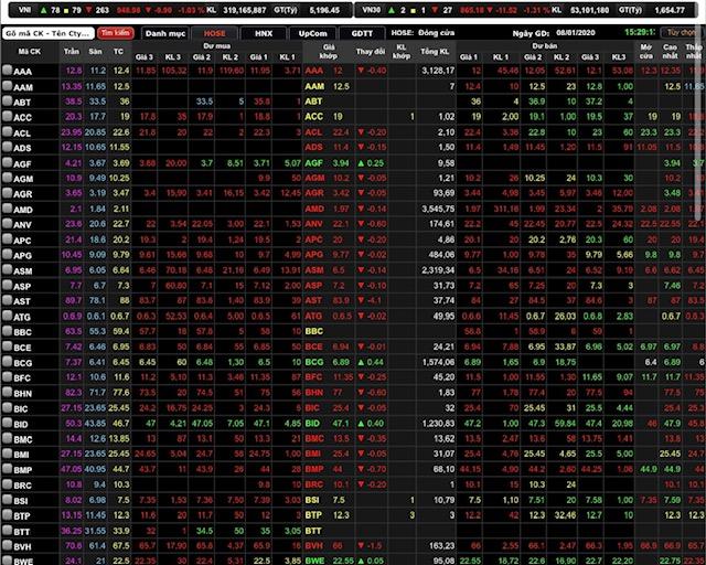 Hàng loạt nhà đầu tư vừa trở thành cổ đông công ty của tỷ phú Phạm Nhật Vượng - 1