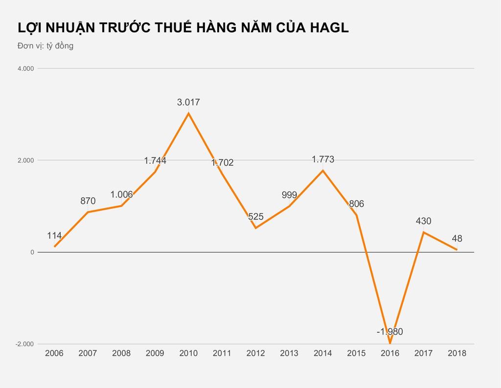 Người đàn ông từng bỏ 700 triệu đồng/tháng trả lương cho HLV Park Hang Seo giờ ra sao? - 3