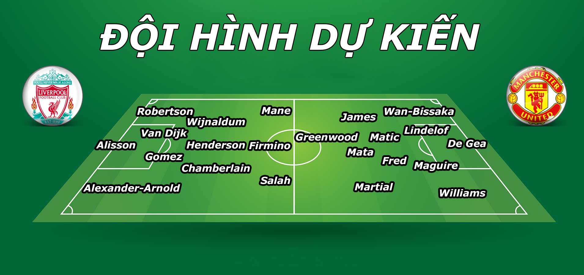 """Nhận định bóng đá Liverpool – MU: Nước Anh nín thở chờ MU chặn đứng """"độc cô cầu bại"""" - 13"""