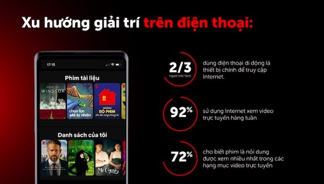 Mách bạn 3 mẹo tiết kiệm data khi xem phim trên điện thoại - 1