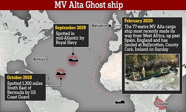 """""""Tàu ma"""" không một bóng người lênh đênh suốt 15 tháng, trôi dạt bờ biển Ireland - 1"""