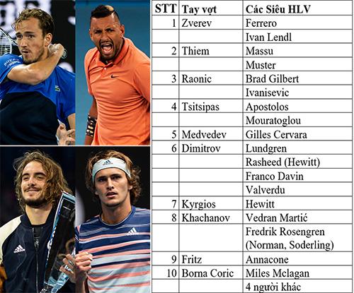 """Bí ẩn """"vĩ đại"""" của tennis: Tại sao nhóm Next Gen thất bại? - 8"""