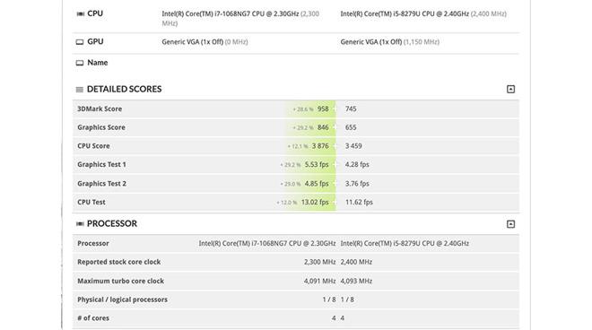 """MacBook Pro 13 inch 2020 sẽ tích hợp chip siêu """"trâu"""" - 1"""