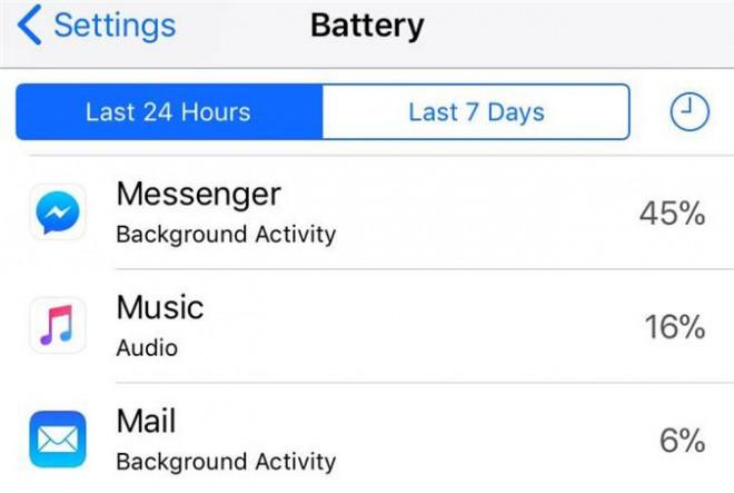 10 mẹo tiết kiệm pin, kéo dài tuổi thọ pin iPhone - 1