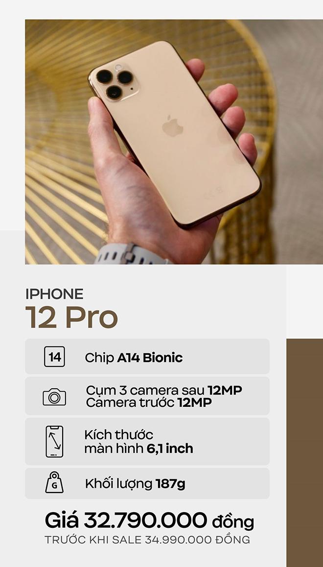 """""""Mở bát"""" năm mới với 5 chiếc smartphone siêu xịn - mịn, đã vậy còn được giảm giá đến 20%++! - 1"""