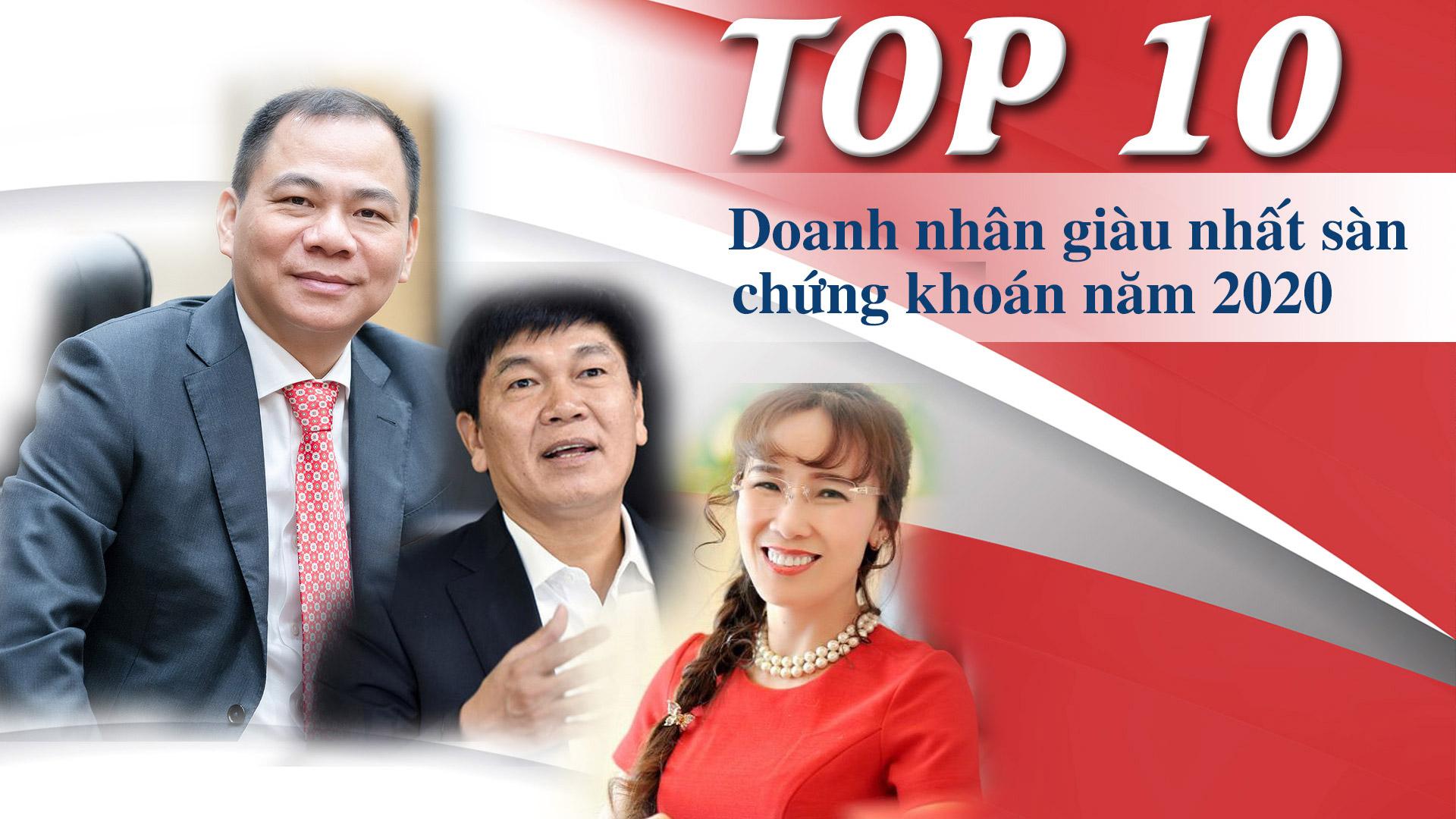 TOP 10 Doanh nhân giàu nhất sàn chứng khoán năm 2020 - 11
