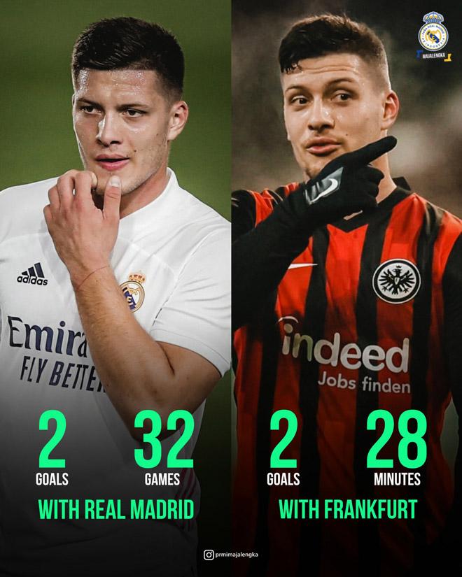 """Jovic """"trêu tức"""" HLV Zidane: Đá 28 phút ở Frankfurt bằng 18 tháng ở Real - 1"""
