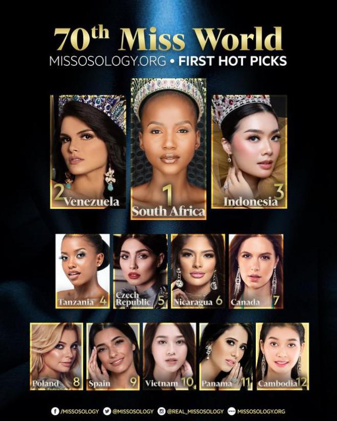 Fans quốc tế nói gì về nhan sắc của Hoa hậu Đỗ Thị Hà sau 2 tháng đăng quang? - 6