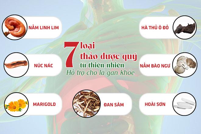 Thêm giải pháp mới từ DHG Pharma giúp giữ gìn lá gan khỏe cho người Việt - 1