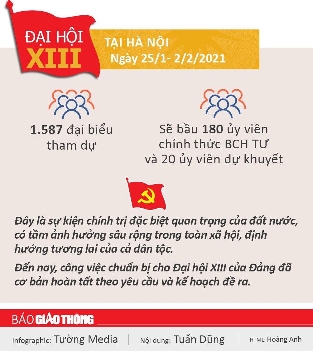 Nhìn lại 12 kỳ Đại hội của Đảng Cộng sản Việt Nam - 13